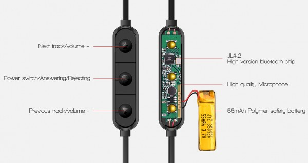 Slušalice Ovleng ETTE S1 Wireless blue